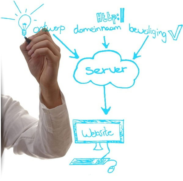 webhosting webserver